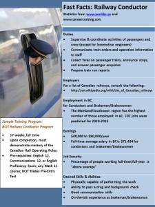 Career of the Month_Conductor