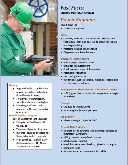 Power Engineer