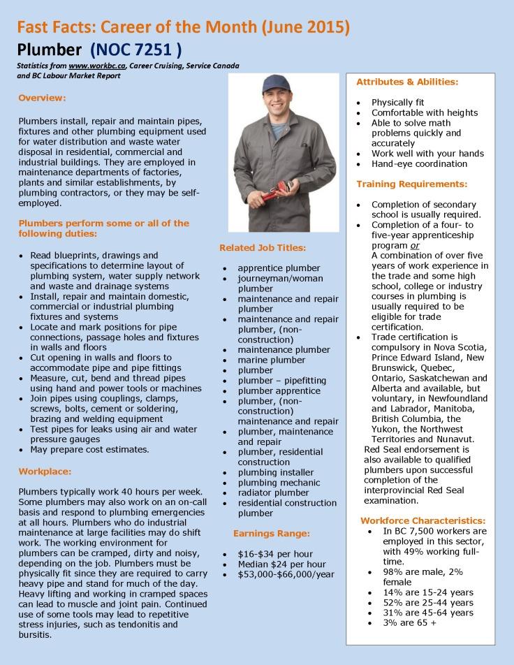 Fast Facts: Career of the Month (June 2015) Plumber – Career Sense
