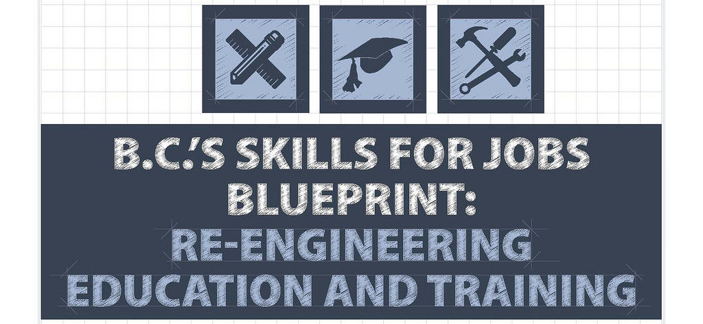 Trades page 2 career sense tools for bcs skills for jobs blueprint malvernweather Gallery