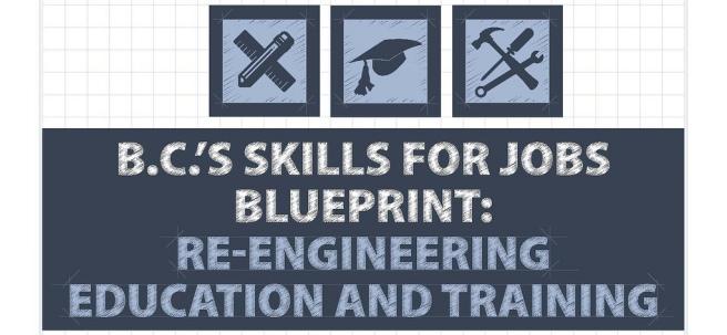 jobsblueprint