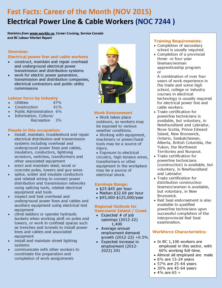 Career of the Month Fast Facts_Nov2015-PowerLineTechnician