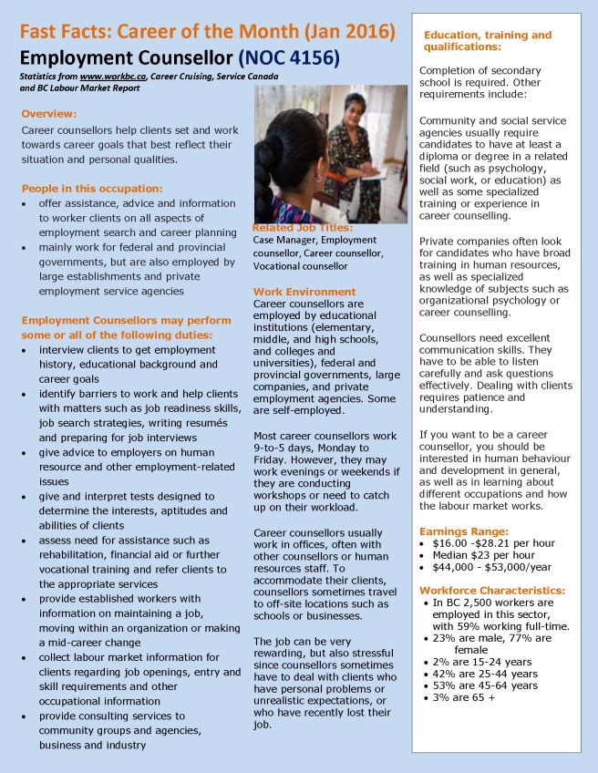 Career of the Month Fast Facts_Jan2016-Employment Counsellor