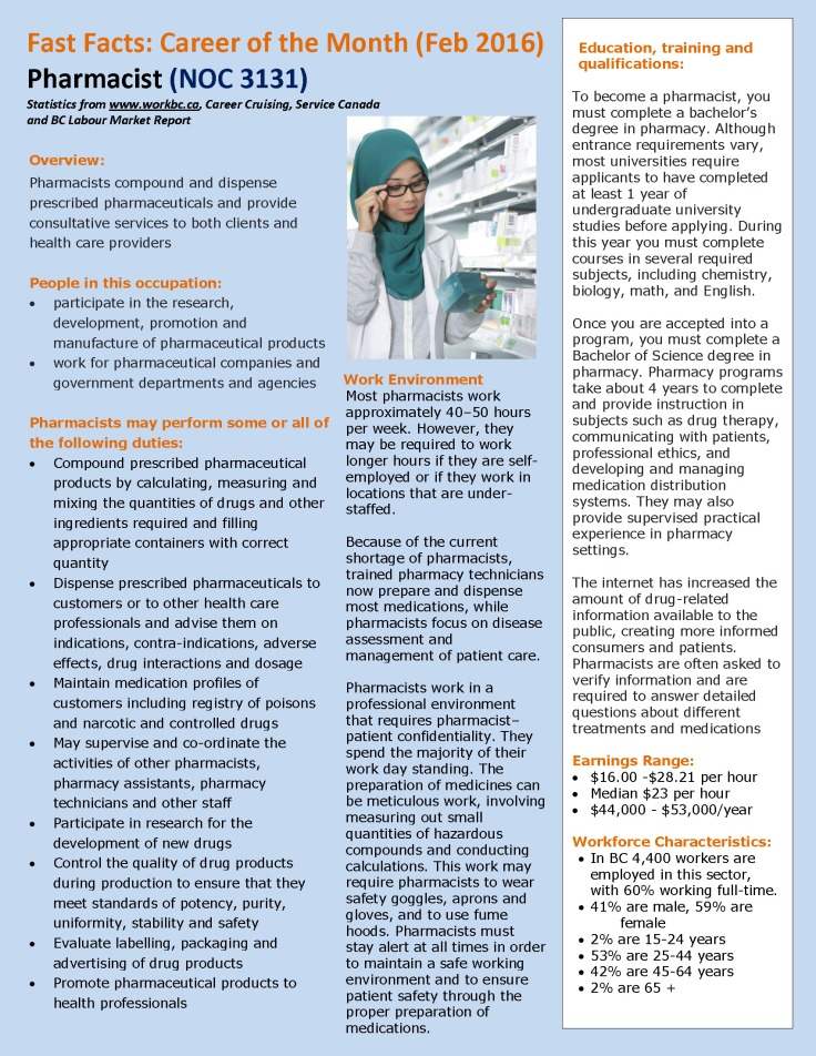 Career of the Month Fast Facts_Feb2016-Pharmacist_Page_1