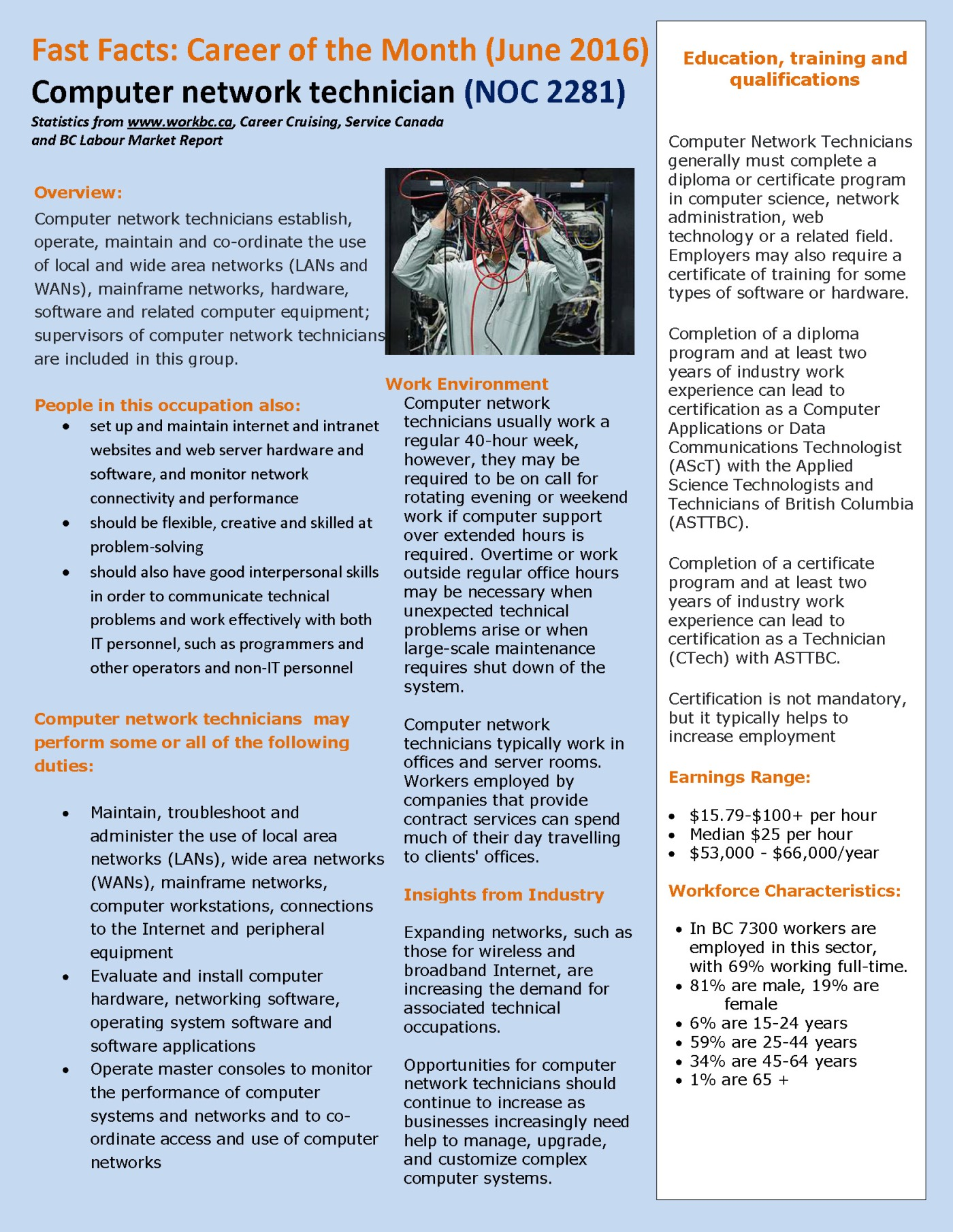 Fast facts career of the month june 2016 computer network fast facts career of the month june 2016 computer network technician career sense xflitez Images