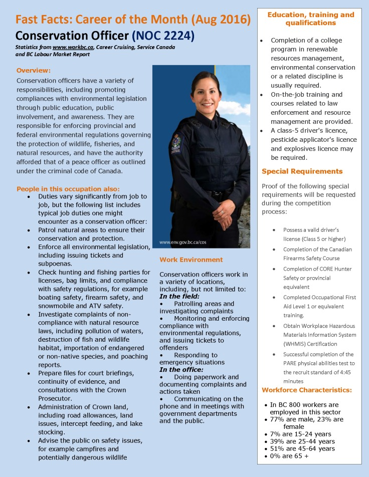Career of the Month Fast Facts_Sept2015-Corrections Officer