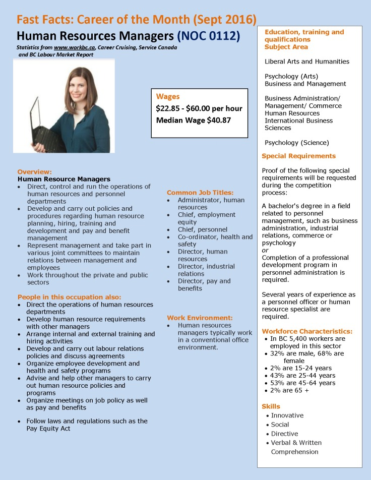Career of the Month Fast Facts_Sept2016-HumanResourcesManagers