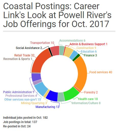 Oct2017_chart
