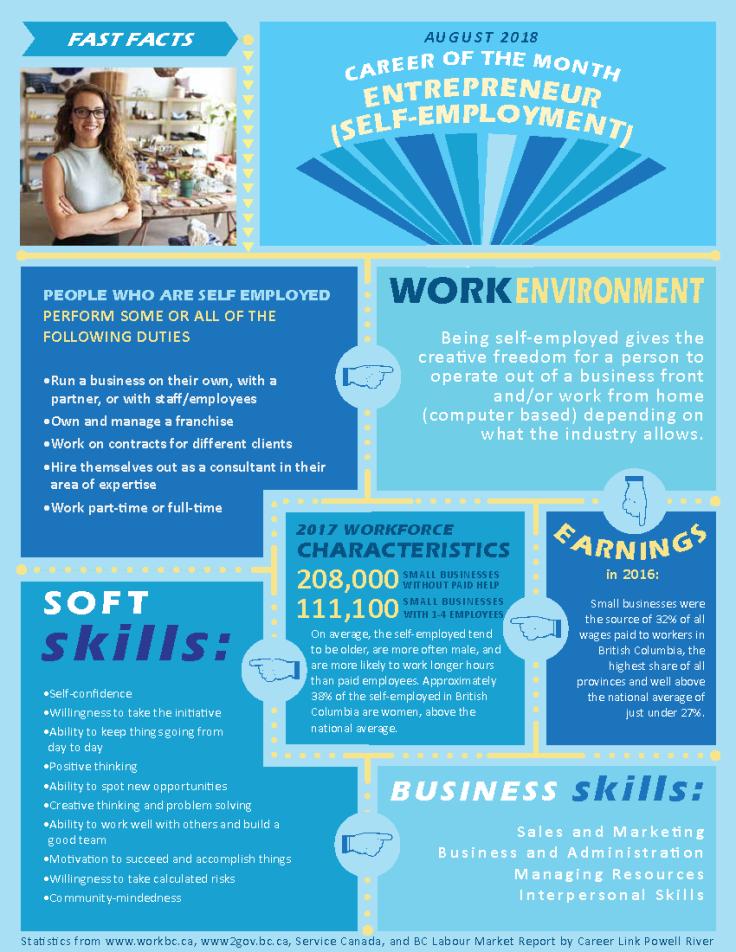 Career of the Month August 2018 - Entrepreneur